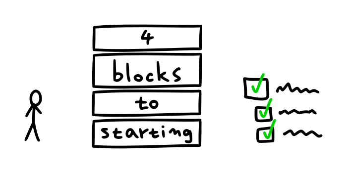 4 common blocks to starting on any creative task