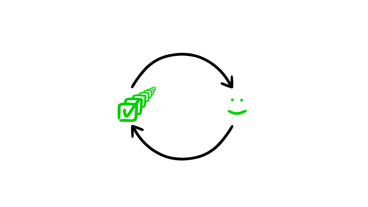 What is a positive feedback loop and why it matters